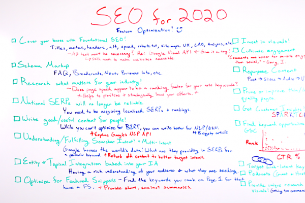 SEO for 2020 by ByteX